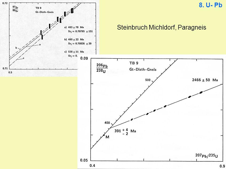 8. U- Pb Steinbruch Michldorf, Paragneis