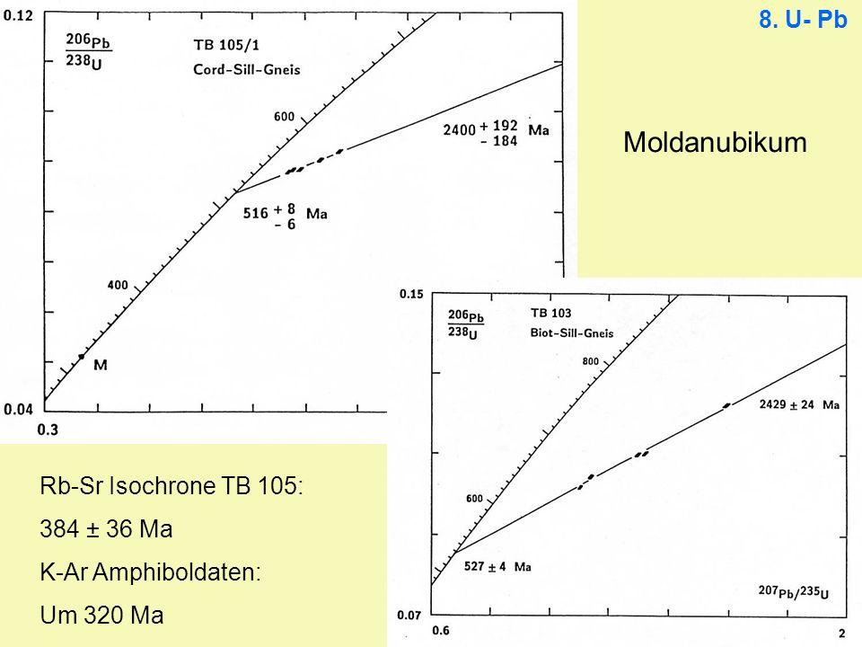 Moldanubikum 8. U- Pb Rb-Sr Isochrone TB 105: 384 ± 36 Ma
