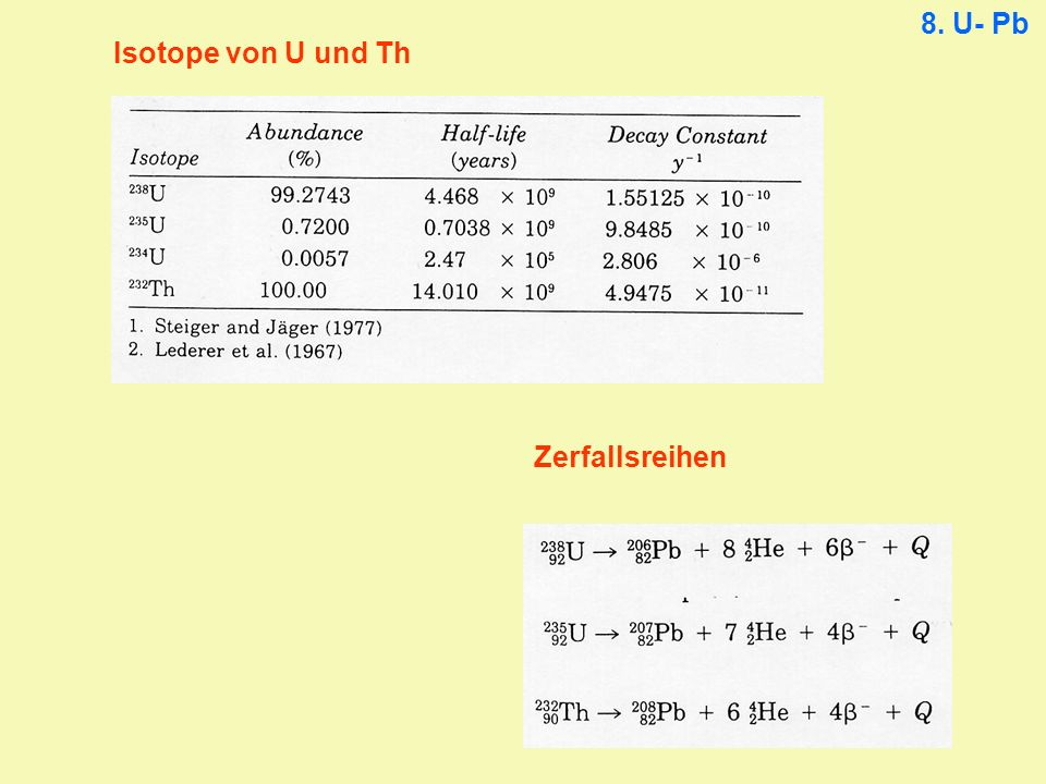 8. U- Pb Isotope von U und Th Zerfallsreihen