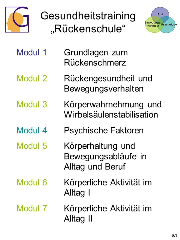 """Gesundheitstraining """"Rückenschule"""