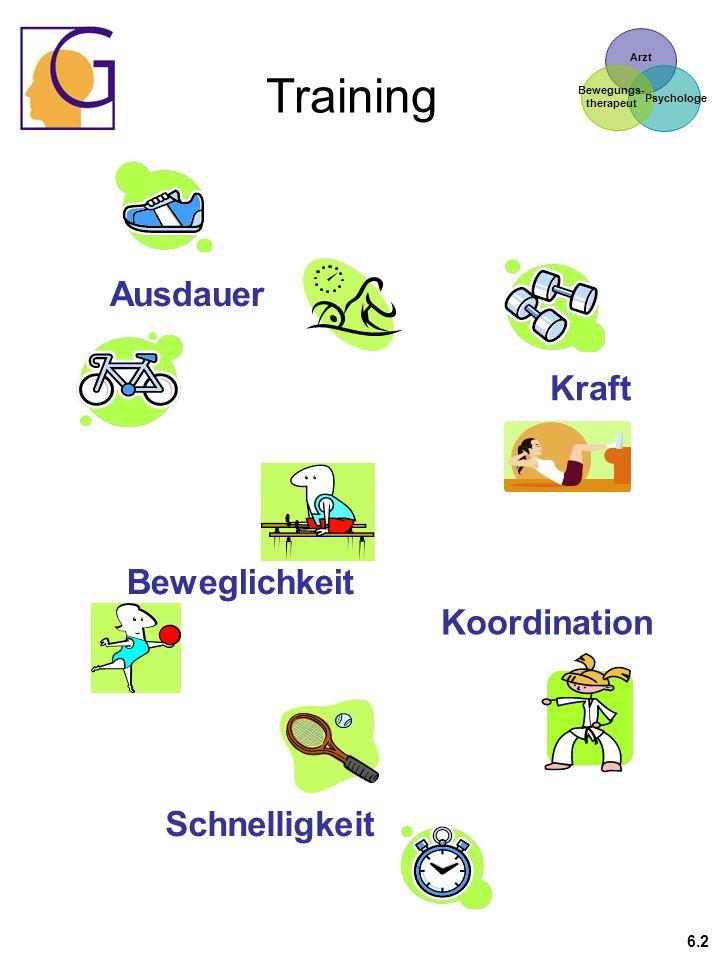 Training Ausdauer Kraft Beweglichkeit Koordination Schnelligkeit 6.2
