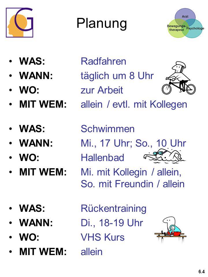 Planung WAS: Radfahren WANN: täglich um 8 Uhr WO: zur Arbeit