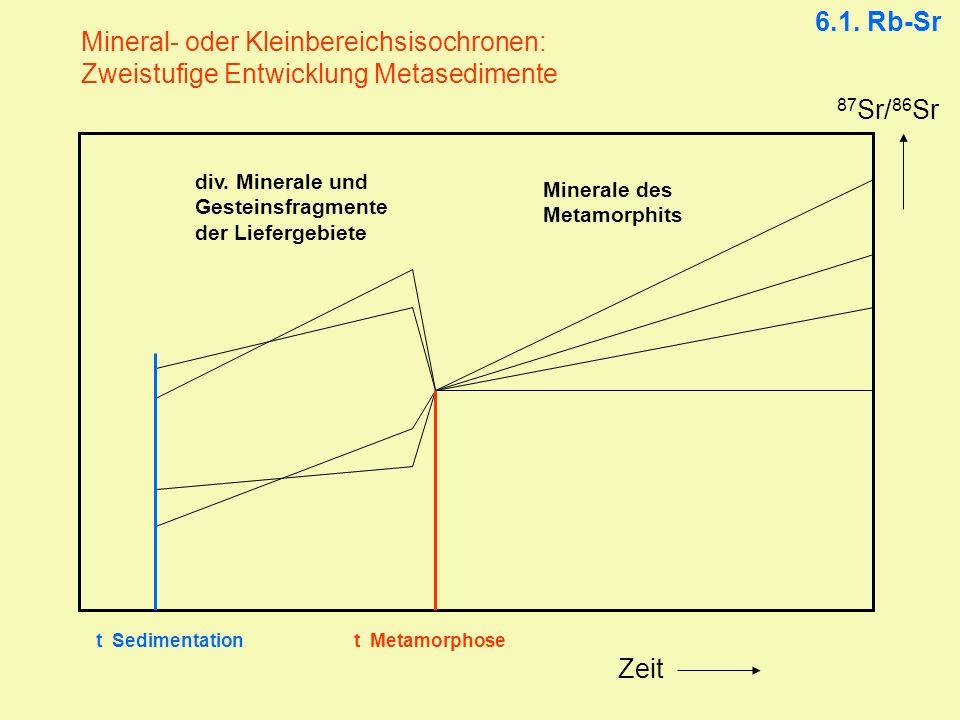 6.1. Rb-Sr Mineral- oder Kleinbereichsisochronen: Zweistufige Entwicklung Metasedimente. 87Sr/86Sr.