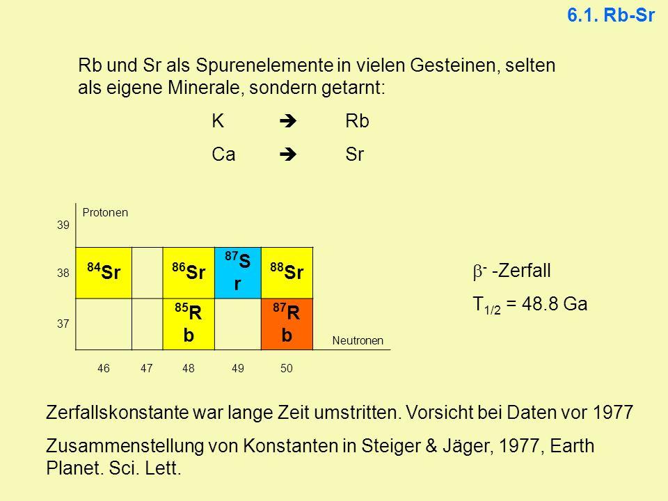 6.1. Rb-Sr Rb und Sr als Spurenelemente in vielen Gesteinen, selten als eigene Minerale, sondern getarnt: