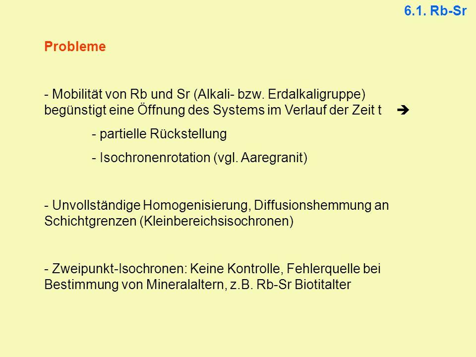 6.1. Rb-Sr Probleme. Mobilität von Rb und Sr (Alkali- bzw. Erdalkaligruppe) begünstigt eine Öffnung des Systems im Verlauf der Zeit t 