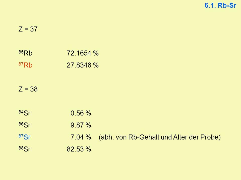 6.1. Rb-SrZ = 37. 85Rb 72.1654 % 87Rb 27.8346 % Z = 38. 84Sr 0.56 % 86Sr 9.87 % 87Sr 7.04 % (abh. von Rb-Gehalt und Alter der Probe)