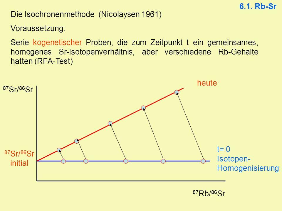 6.1. Rb-SrDie Isochronenmethode (Nicolaysen 1961) Voraussetzung: