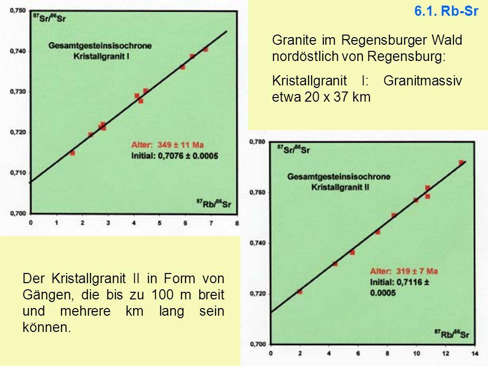 6.1. Rb-Sr Granite im Regensburger Wald nordöstlich von Regensburg: Kristallgranit I: Granitmassiv etwa 20 x 37 km.