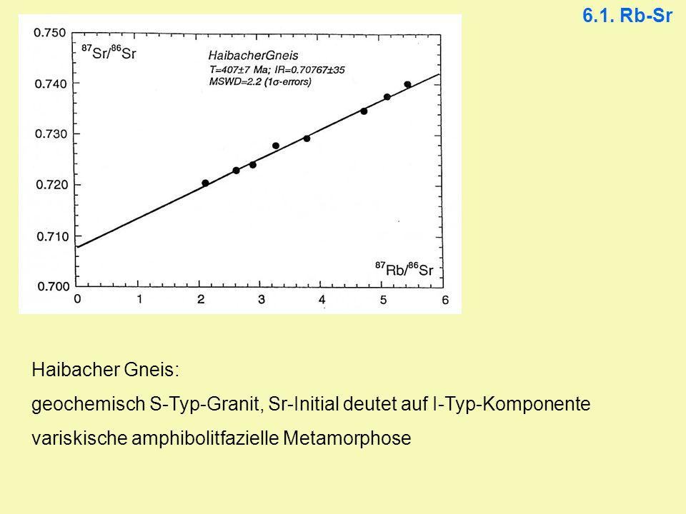 6.1. Rb-Sr Haibacher Gneis: geochemisch S-Typ-Granit, Sr-Initial deutet auf I-Typ-Komponente.