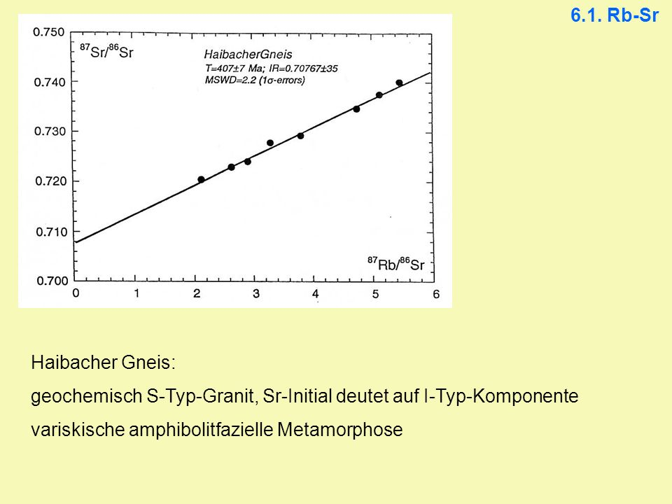 6.1.Rb-SrHaibacher Gneis: geochemisch S-Typ-Granit, Sr-Initial deutet auf I-Typ-Komponente.