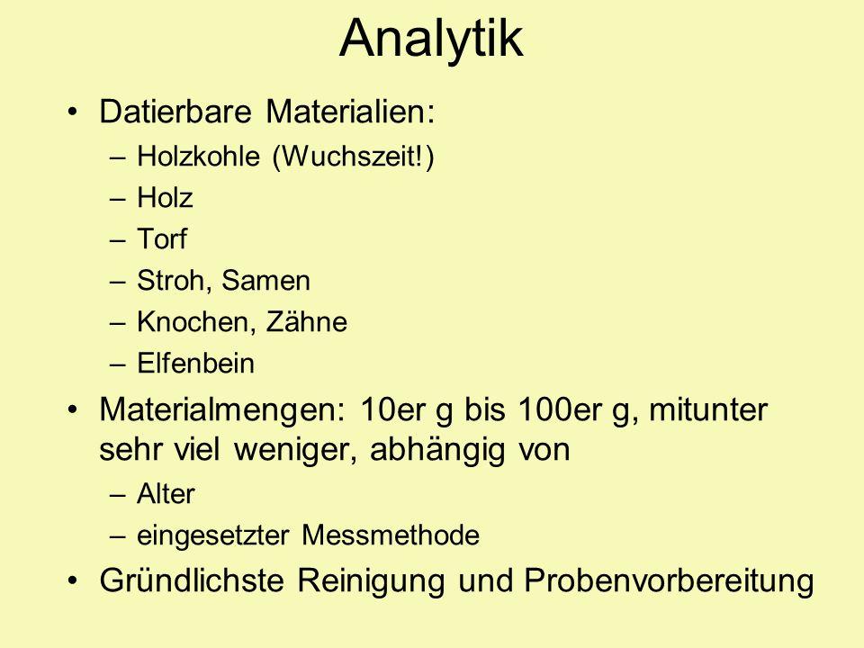 Analytik Datierbare Materialien: