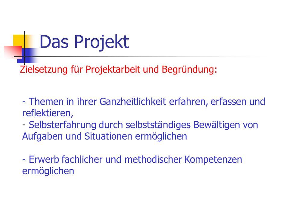 Das Projekt Zielsetzung für Projektarbeit und Begründung: