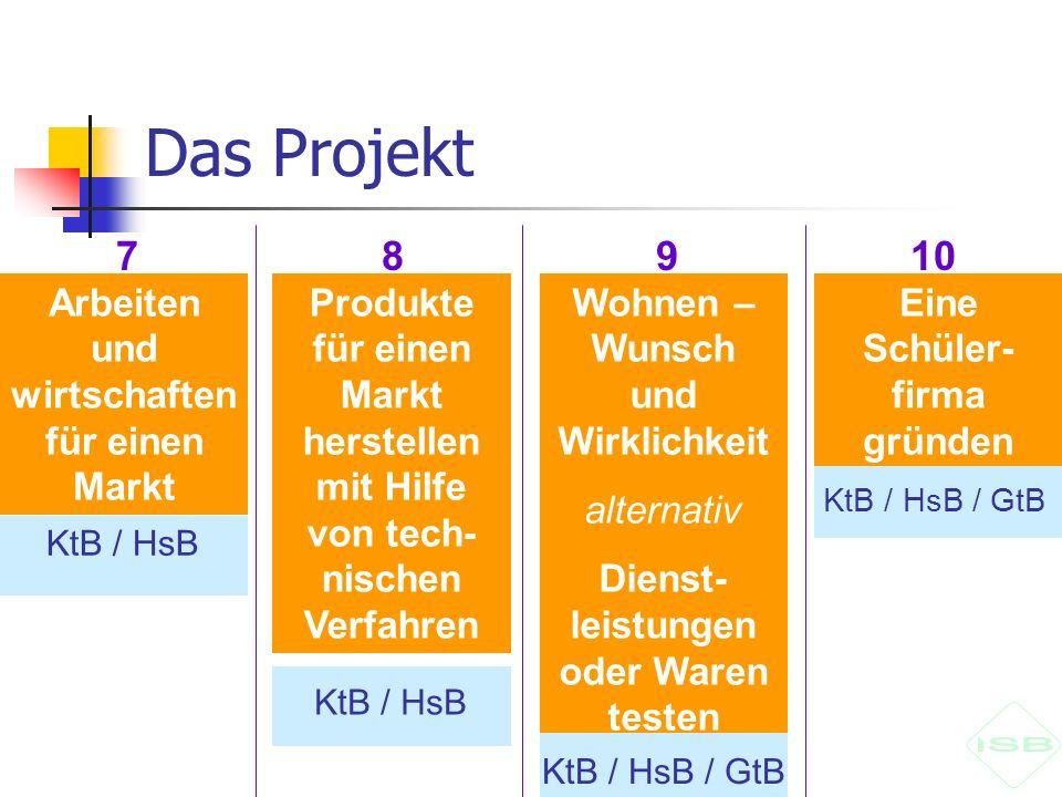 Das Projekt 7 8 9 10 Arbeiten und wirtschaften für einen Markt