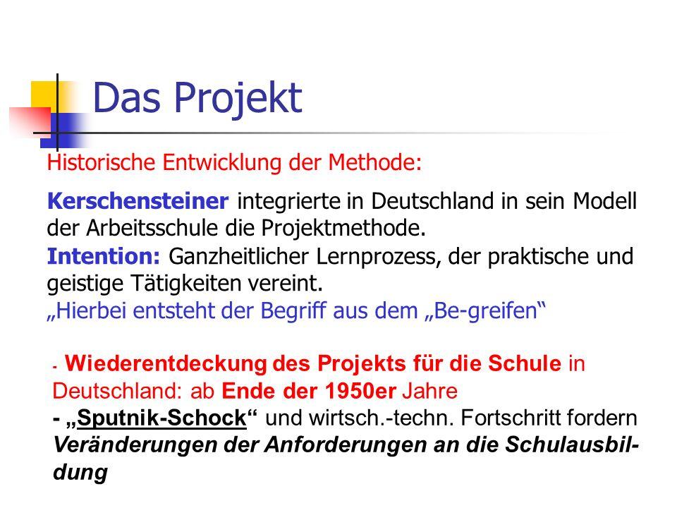 Das Projekt Historische Entwicklung der Methode: