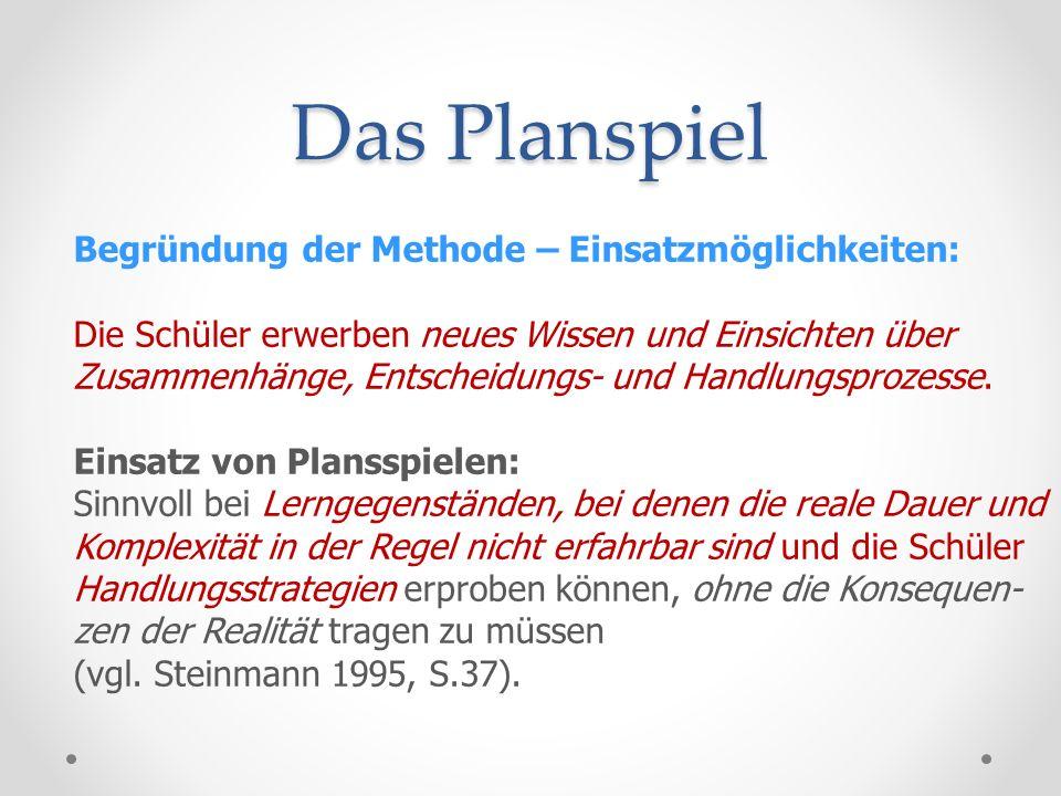 Das Planspiel Begründung der Methode – Einsatzmöglichkeiten: