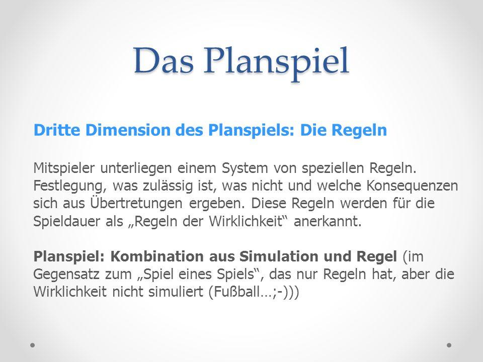 Das Planspiel Dritte Dimension des Planspiels: Die Regeln
