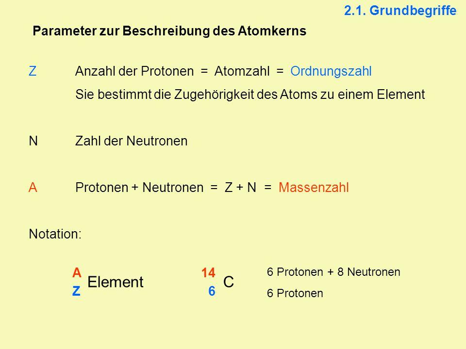 Parameter zur Beschreibung des Atomkerns