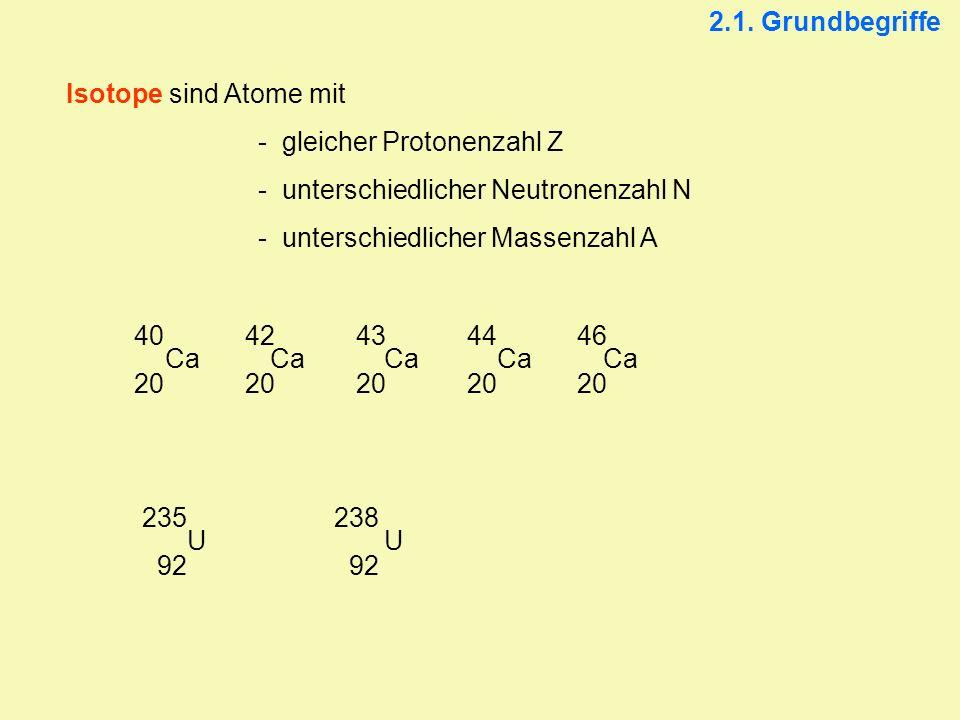 2.1. Grundbegriffe Isotope sind Atome mit. - gleicher Protonenzahl Z. - unterschiedlicher Neutronenzahl N.