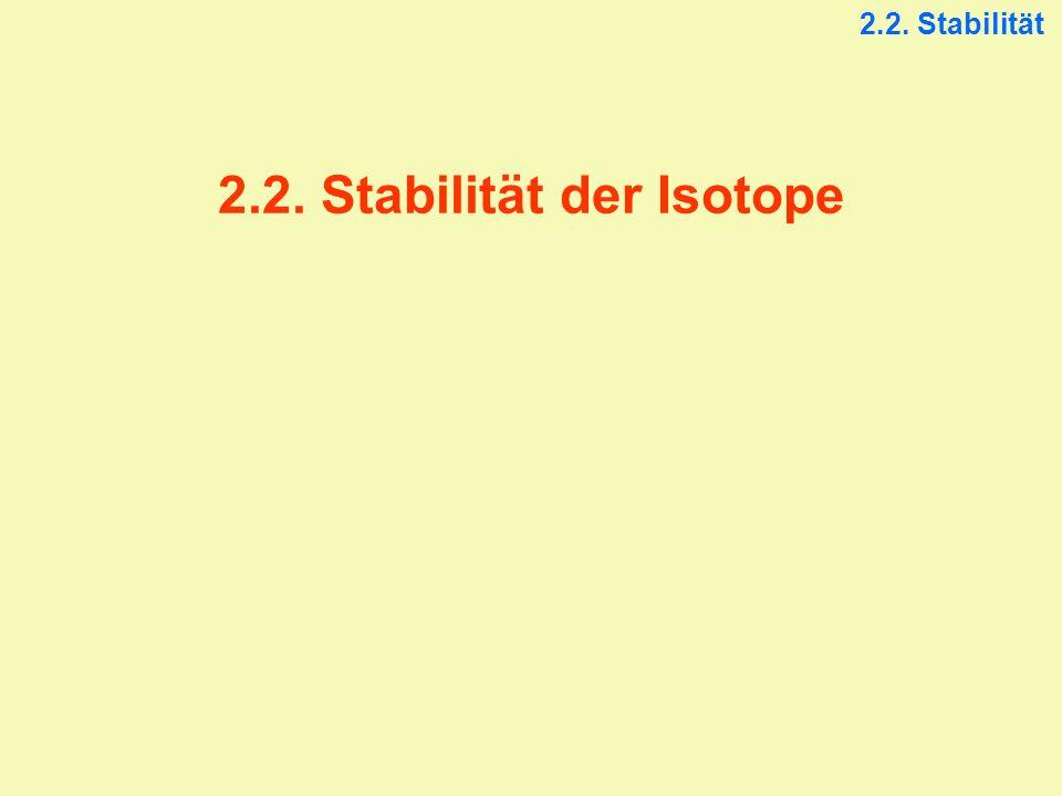 2.2. Stabilität der Isotope