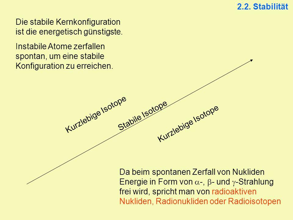 2.2. Stabilität Die stabile Kernkonfiguration ist die energetisch günstigste.