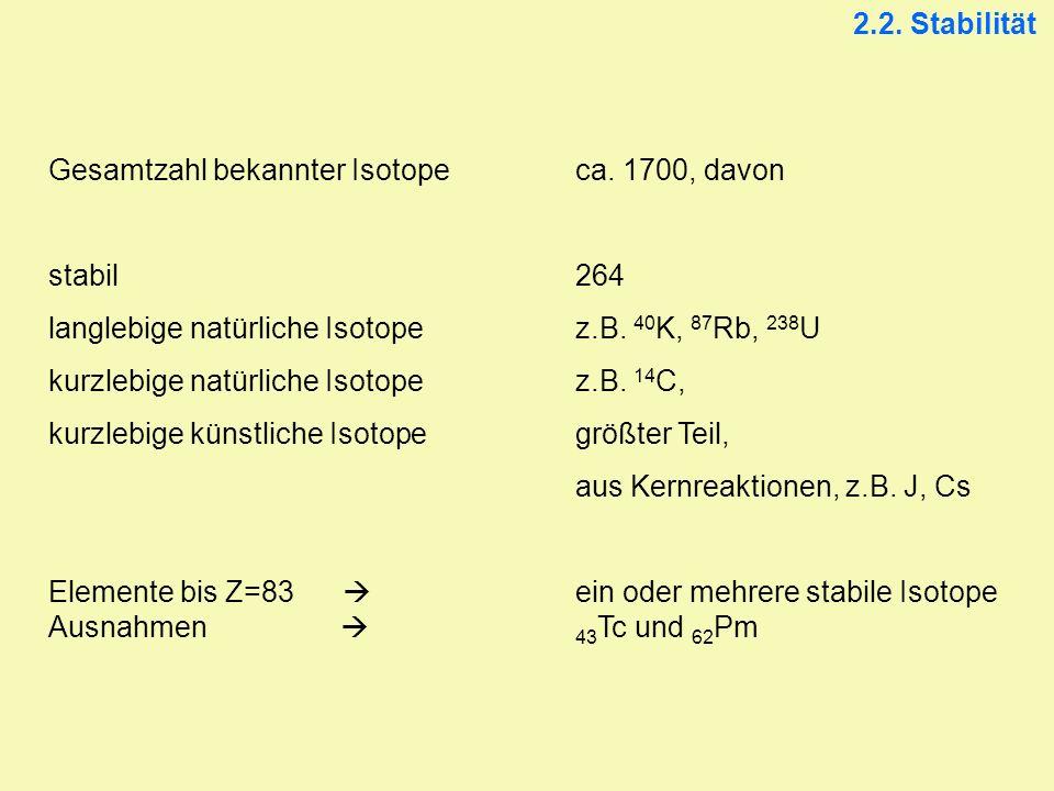 2.2. Stabilität Gesamtzahl bekannter Isotope ca. 1700, davon. stabil 264. langlebige natürliche Isotope z.B. 40K, 87Rb, 238U.