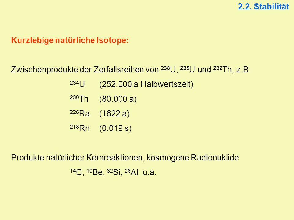 2.2. Stabilität Kurzlebige natürliche Isotope: Zwischenprodukte der Zerfallsreihen von 238U, 235U und 232Th, z.B.
