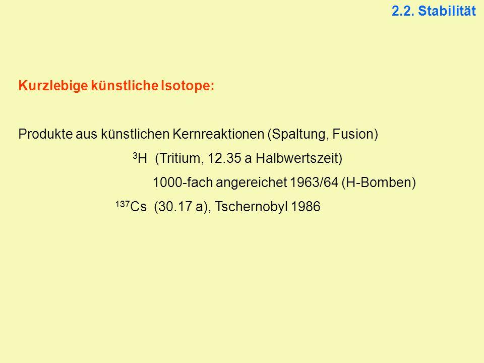 2.2. Stabilität Kurzlebige künstliche Isotope: Produkte aus künstlichen Kernreaktionen (Spaltung, Fusion)