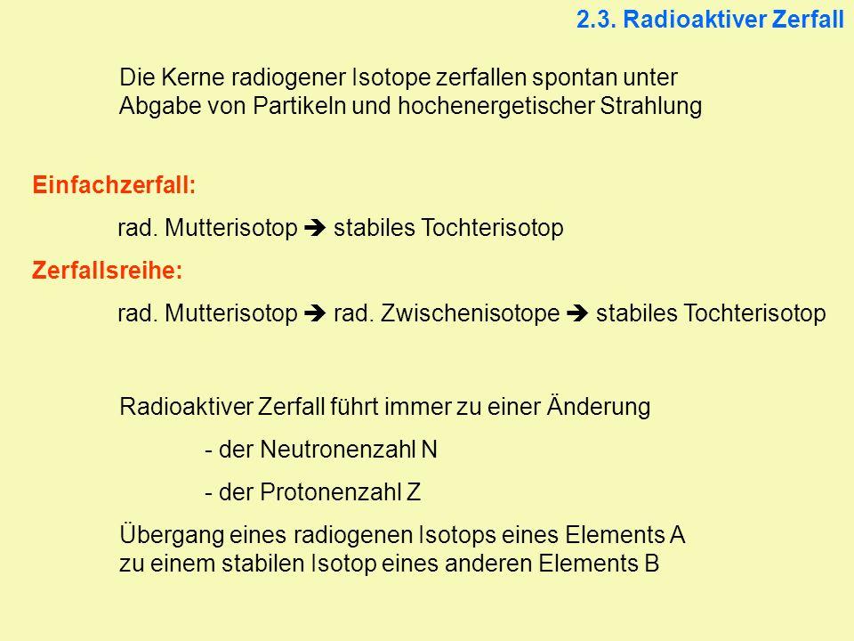 2.3. Radioaktiver Zerfall Die Kerne radiogener Isotope zerfallen spontan unter Abgabe von Partikeln und hochenergetischer Strahlung.