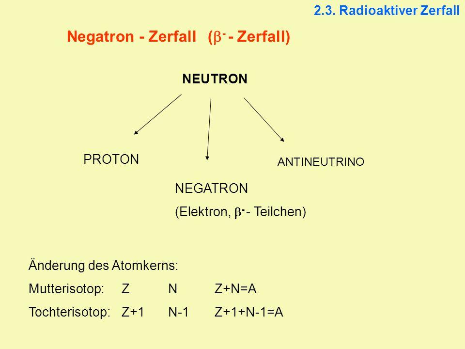 Negatron - Zerfall (b- - Zerfall)