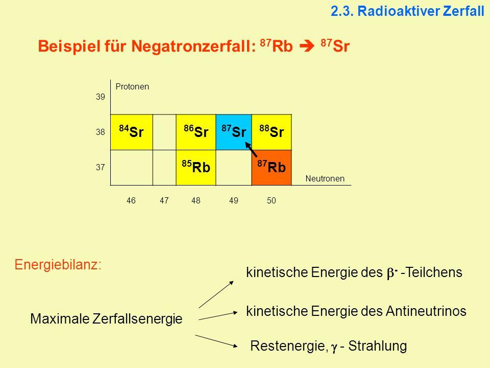 Beispiel für Negatronzerfall: 87Rb  87Sr
