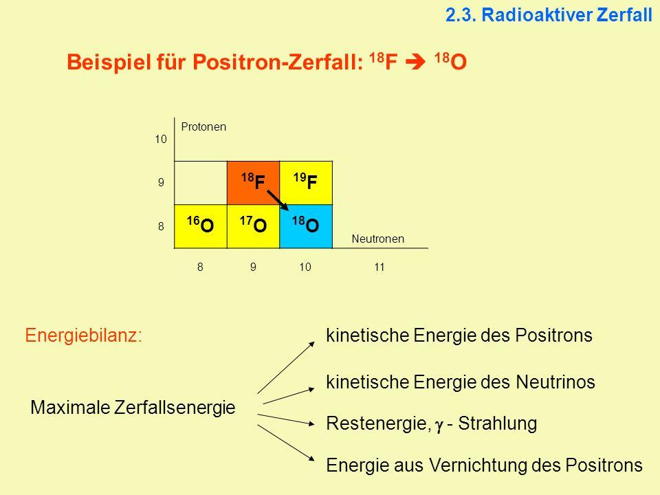 Beispiel für Positron-Zerfall: 18F  18O