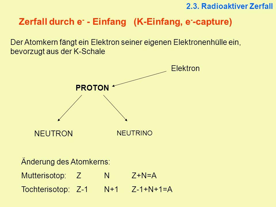 Zerfall durch e- - Einfang (K-Einfang, e--capture)