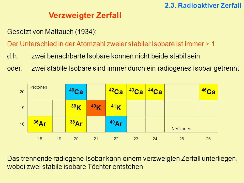 Verzweigter Zerfall 2.3. Radioaktiver Zerfall