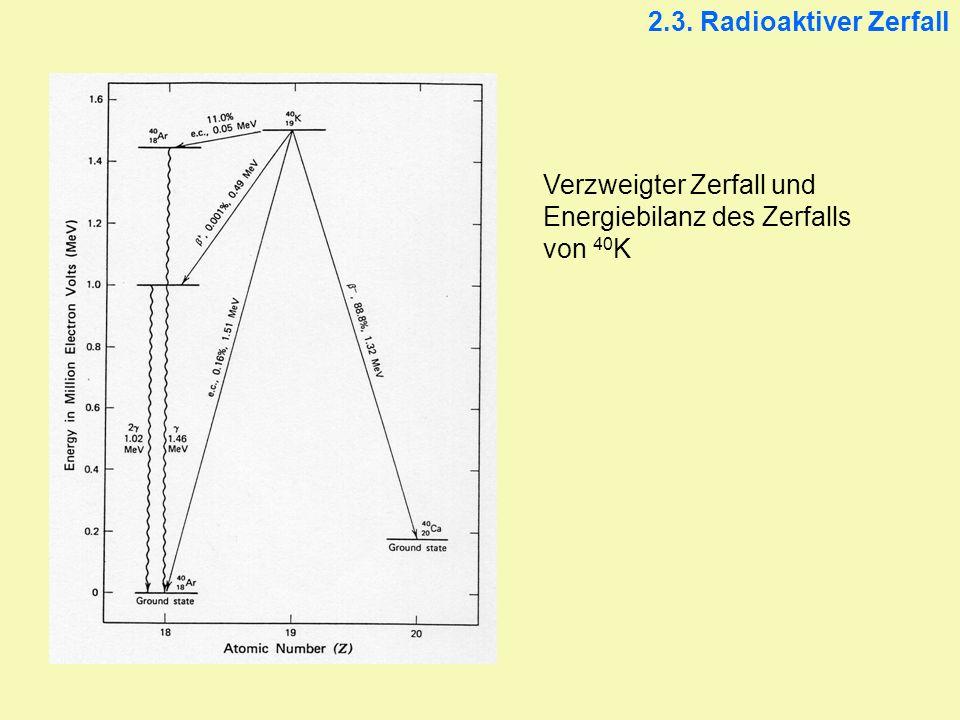 2.3. Radioaktiver Zerfall Verzweigter Zerfall und Energiebilanz des Zerfalls von 40K