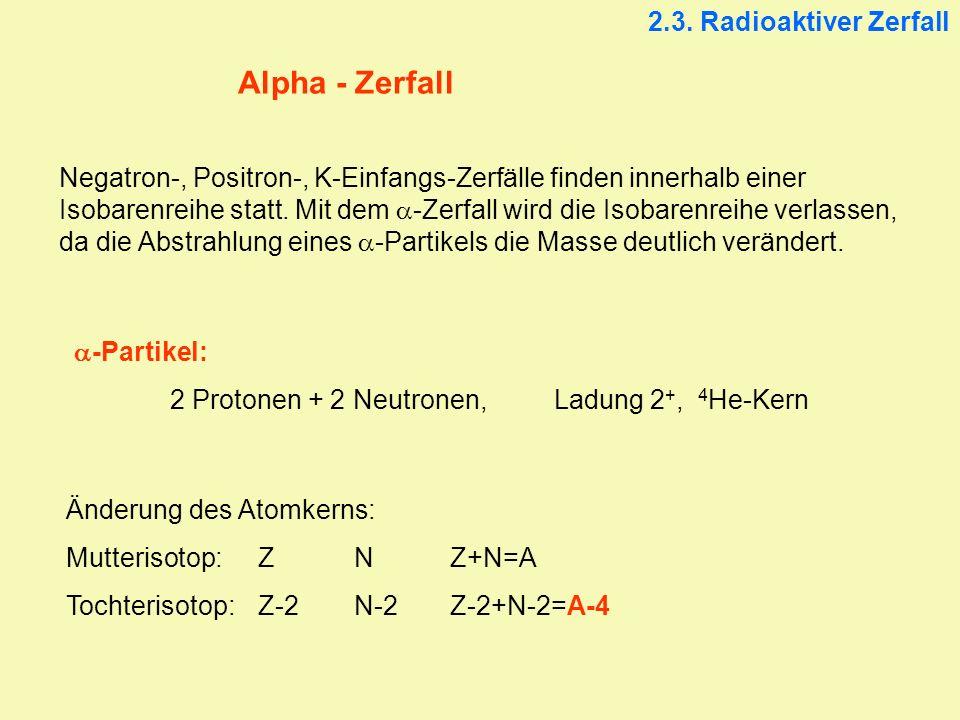 Alpha - Zerfall 2.3. Radioaktiver Zerfall