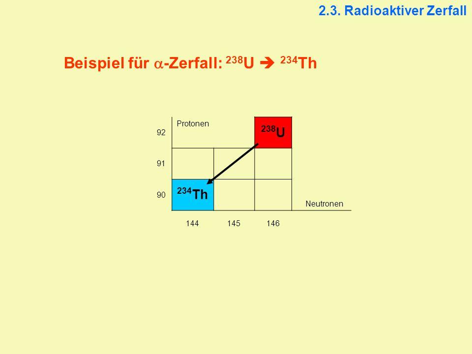 Beispiel für a-Zerfall: 238U  234Th