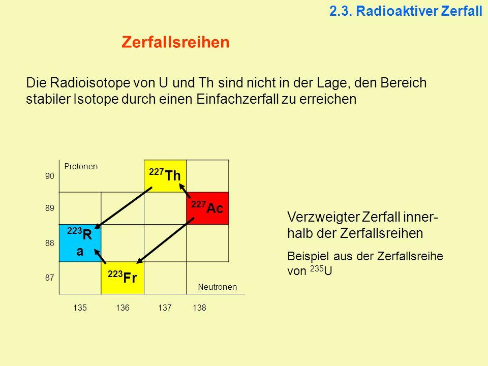 Zerfallsreihen 2.3. Radioaktiver Zerfall