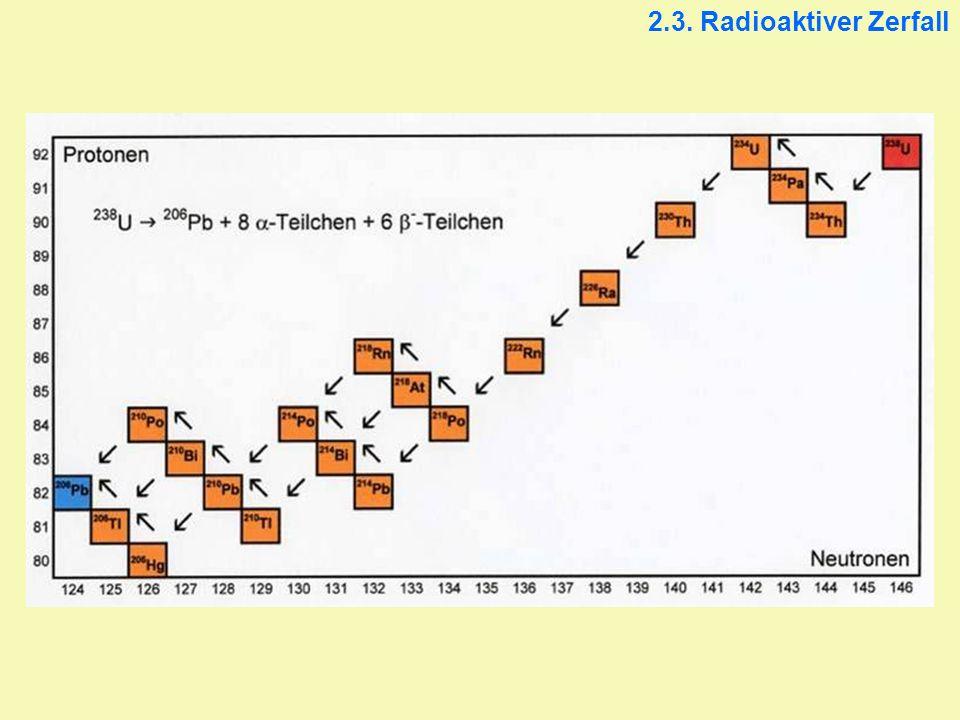 2.3. Radioaktiver Zerfall