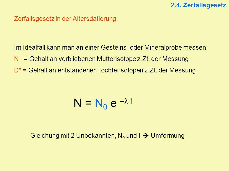 N = N0 e –l t 2.4. Zerfallsgesetz