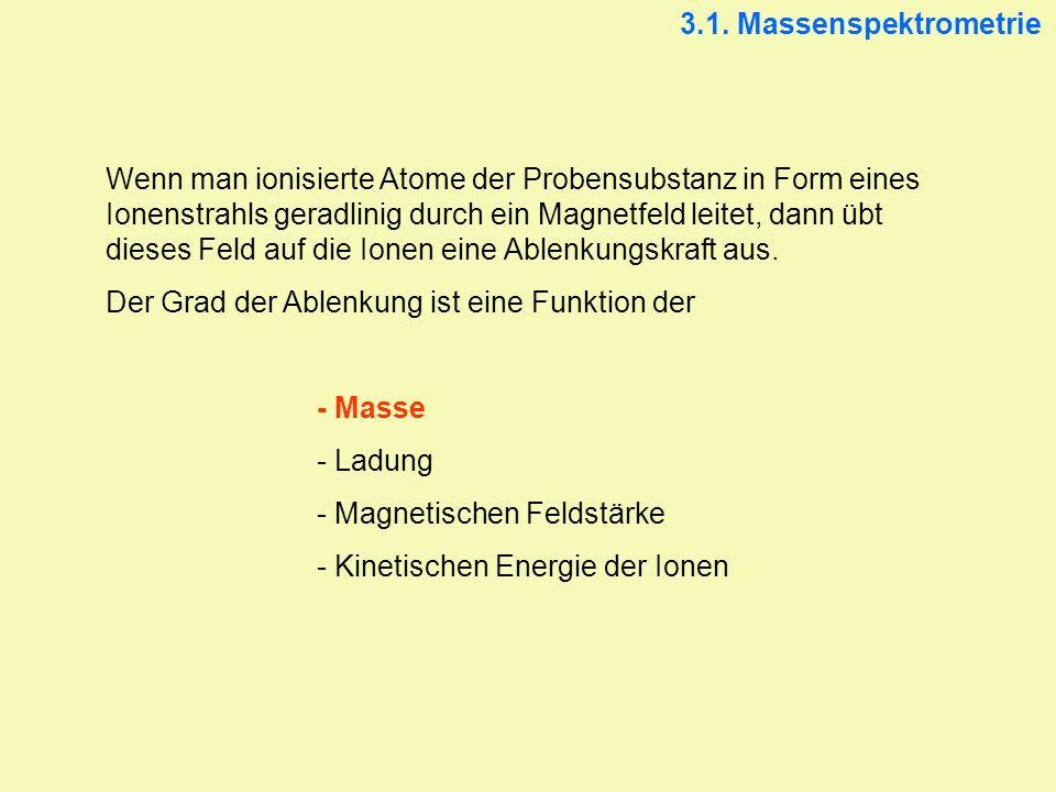 3.1. Massenspektrometrie
