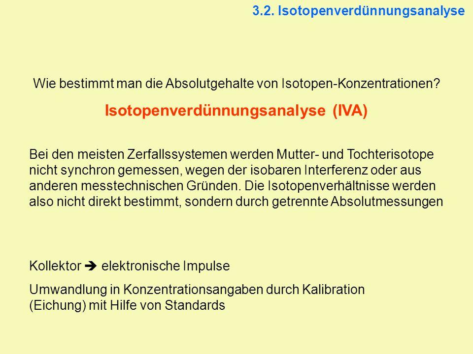 Isotopenverdünnungsanalyse (IVA)