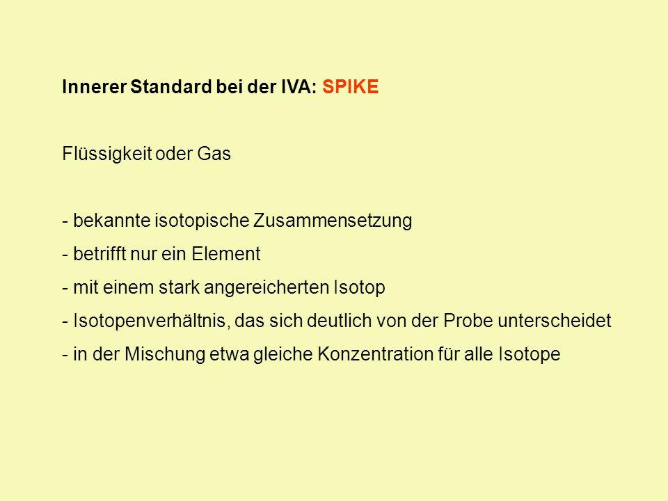 Innerer Standard bei der IVA: SPIKE