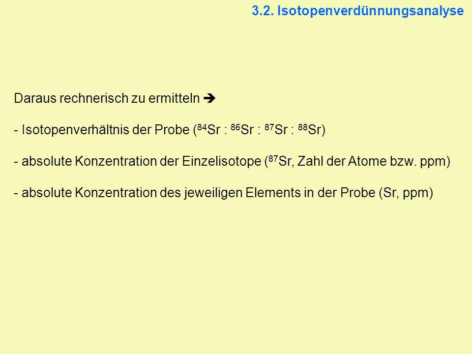 3.2. Isotopenverdünnungsanalyse