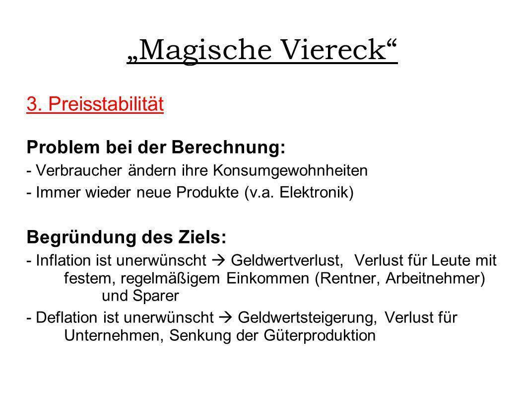 """""""Magische Viereck 3. Preisstabilität Problem bei der Berechnung:"""