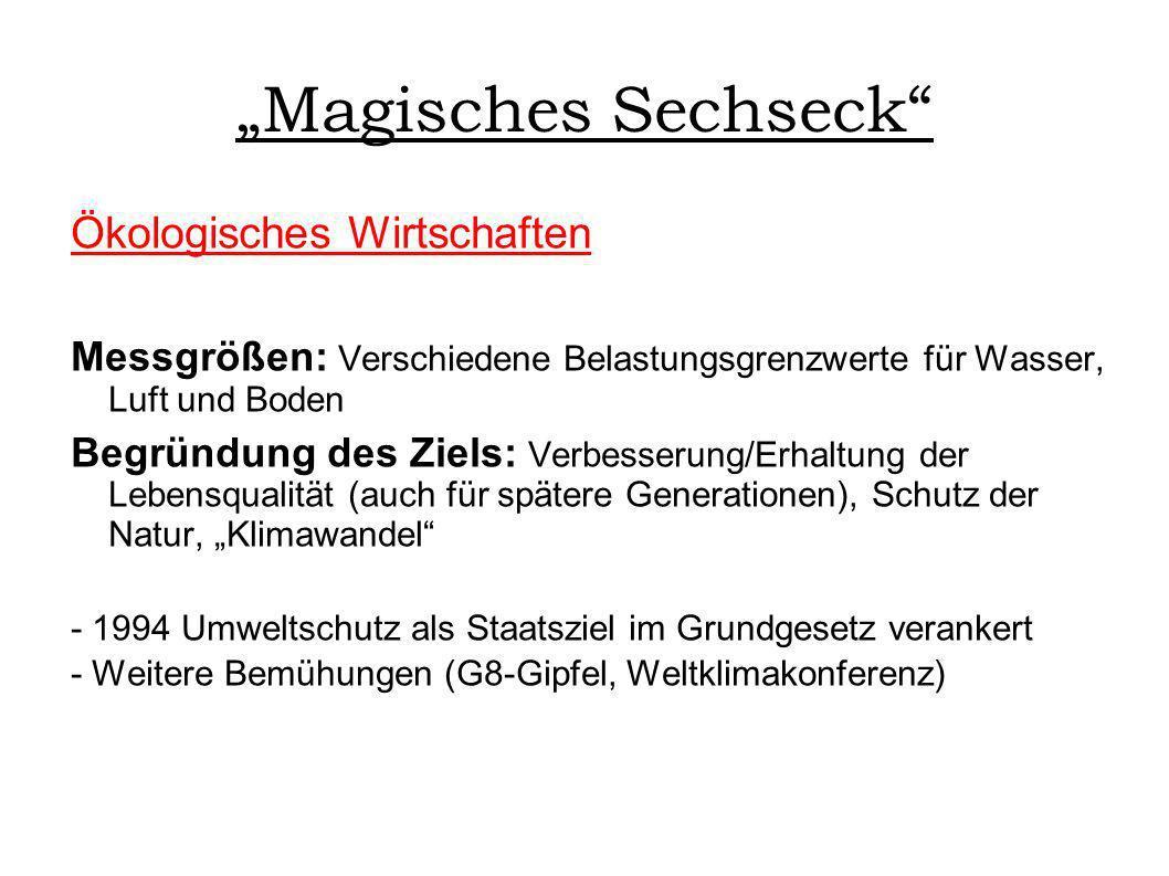 """""""Magisches Sechseck Ökologisches Wirtschaften"""