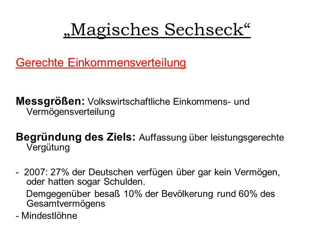 """""""Magisches Sechseck Gerechte Einkommensverteilung"""