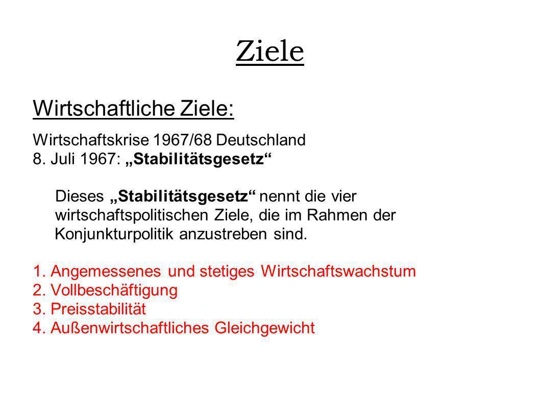 Ziele Wirtschaftliche Ziele: Wirtschaftskrise 1967/68 Deutschland