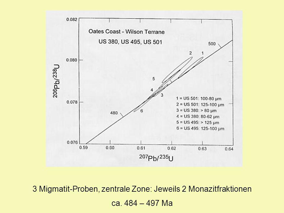 3 Migmatit-Proben, zentrale Zone: Jeweils 2 Monazitfraktionen
