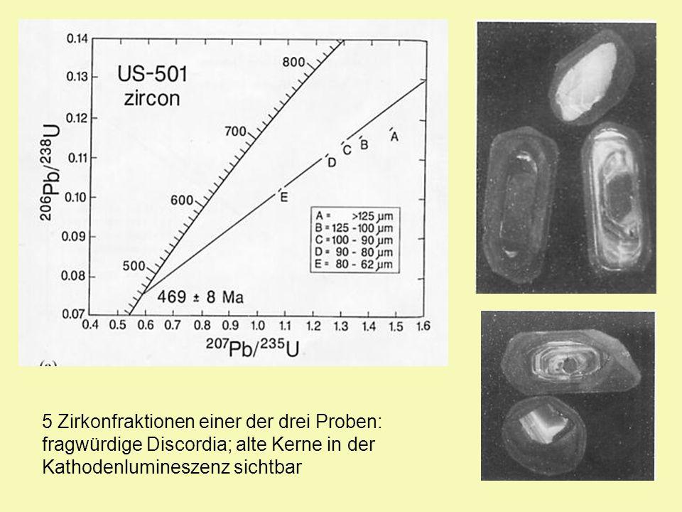 5 Zirkonfraktionen einer der drei Proben: fragwürdige Discordia; alte Kerne in der Kathodenlumineszenz sichtbar