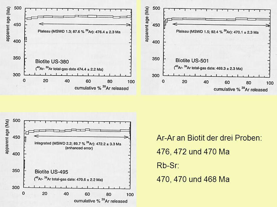 Ar-Ar an Biotit der drei Proben: